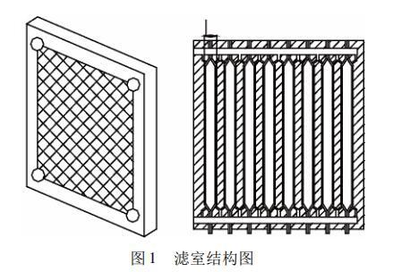 隔膜压滤机滤室结构及工作状态
